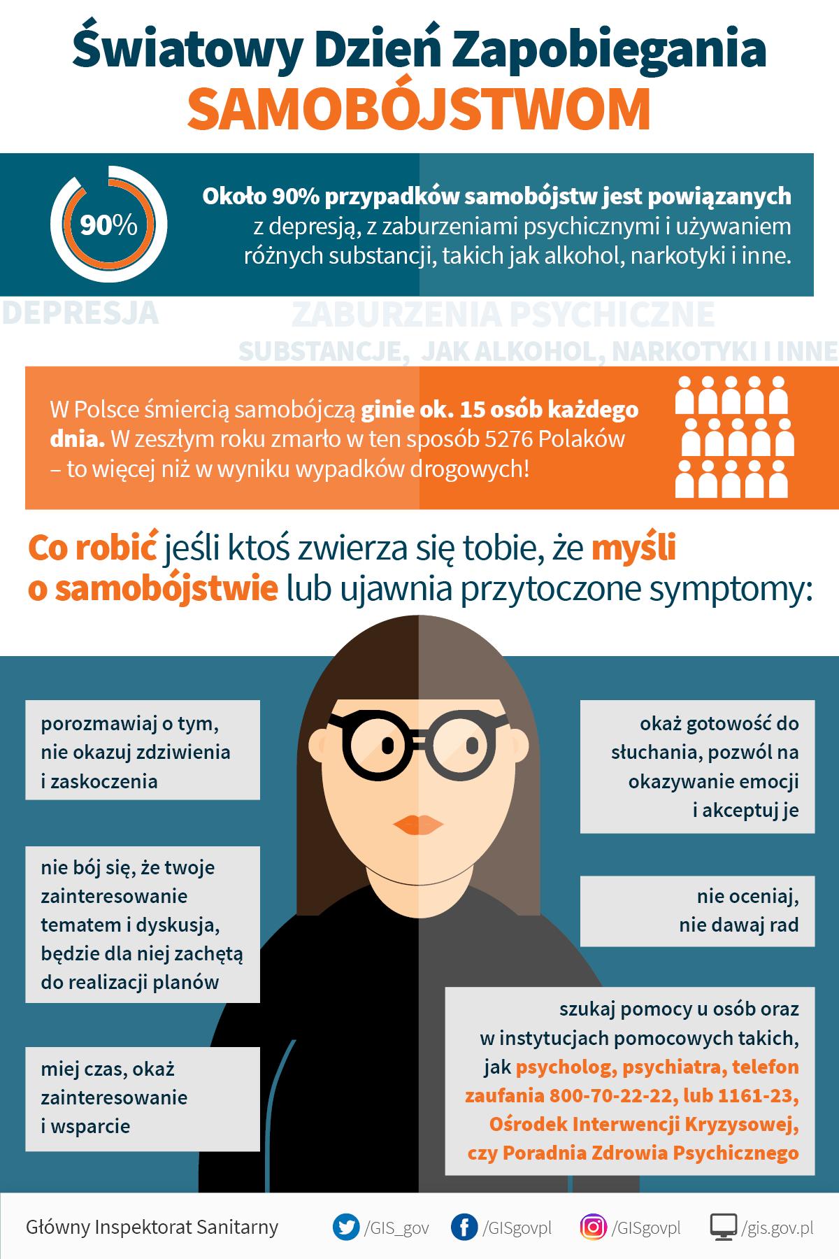 Plakat Głównego Inspektoratu Sanitarnego na Światowy Dzień Zapobiegania Samobójstwom
